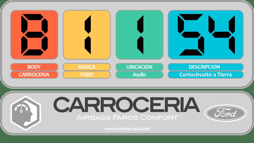 CODIGOS DE FALLA: Ford (B1100-B11FF) Carrocería | OBD2 | DTC