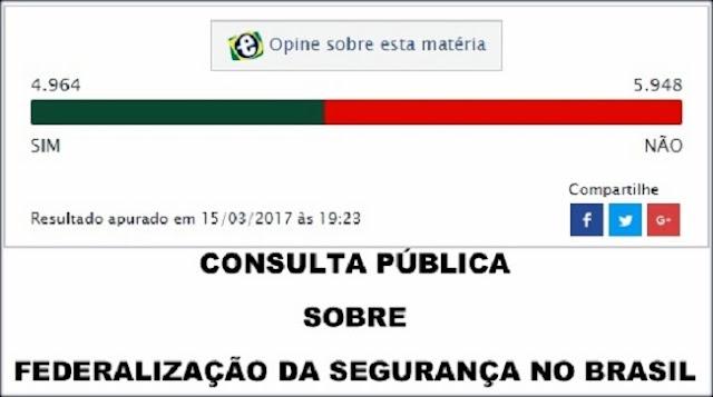 Senado abre sonculta sobre federalização da segurança pública no Brasil