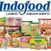 Produk Terlengkap Dari Indofood