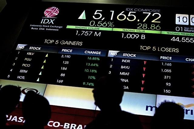 Terseret Penurunan Bursa Asia, IHSG Turun 0,23%