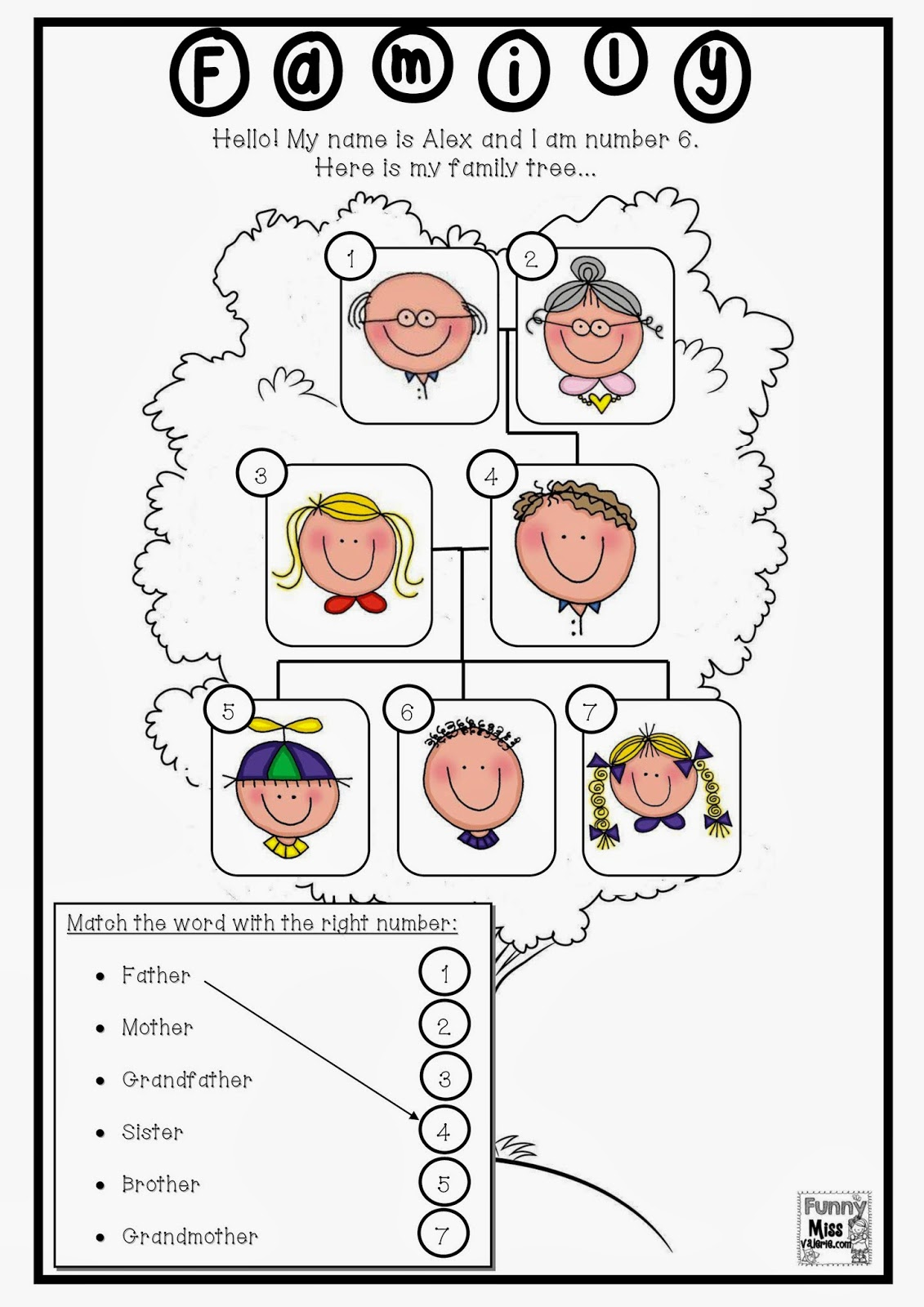 Worksheet On My Family For Grade 2