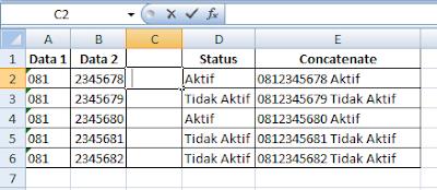 Penggabungan teks atau kata kadang diharapkan di dalam pengolahan data dengan memakai  Cara Menggabungkan Kata di Excel