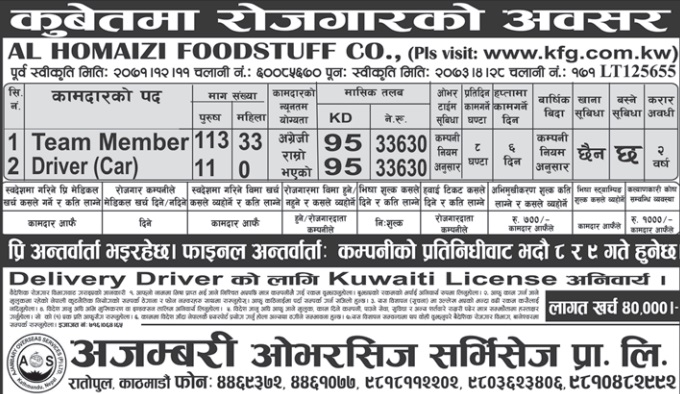 Free Visa, Free Ticket Jobs For Nepali In Kuwait Salary- Rs.33,630/