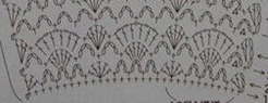 Sweet Nothings Crochet free pattern blog, chart for skirt of for beautiful lacy dress,
