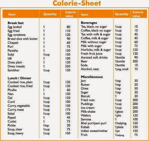 Sample Diet plan - Tamil diet ~ EVALIFE HEALTH CARD