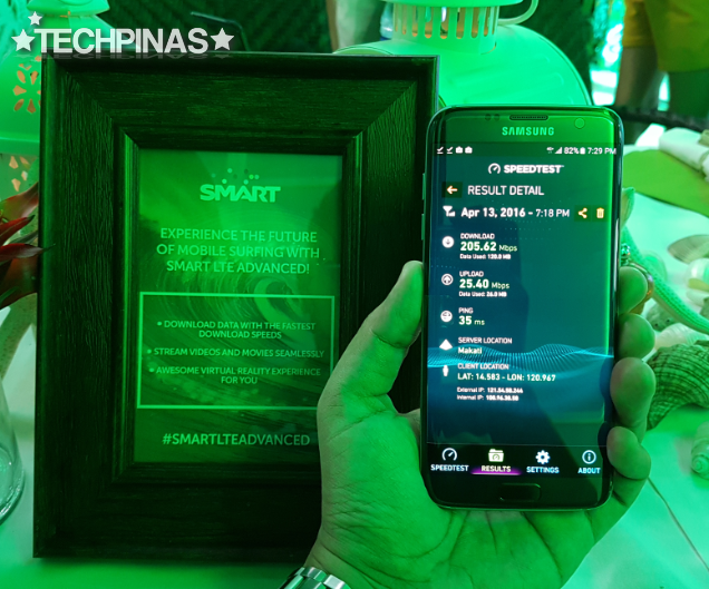 Smart LTE Advanced Speeds, LTE-A Philippines