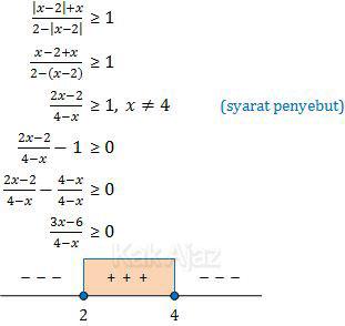 Penyelesaian pertidaksamaan harga mutlak untuk x => 0