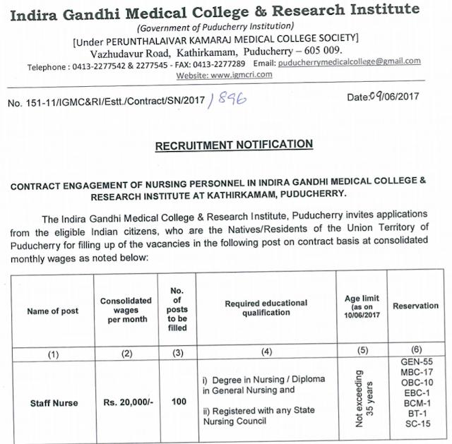 IGMCRI Staff Nurse Recruitment 2017