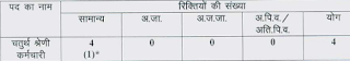 District-Legal-Services-Authority-Fourth-Class-Peon-Vacancies- Karauli
