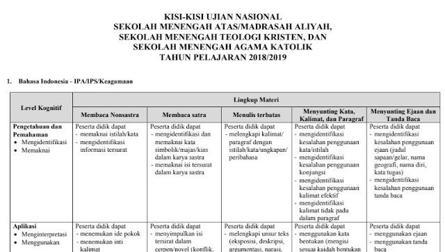 Kisi-Kisi Ujian Sekolah Berstandar Nasional (USBN) Dan Ujian Nasional (UN) Tahun 2019