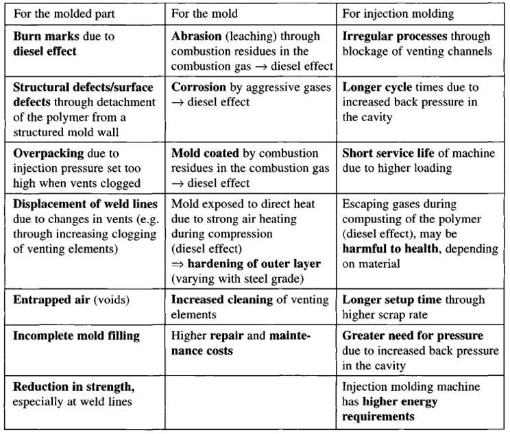 Injection Mold Design Checklist Part – Jerusalem House