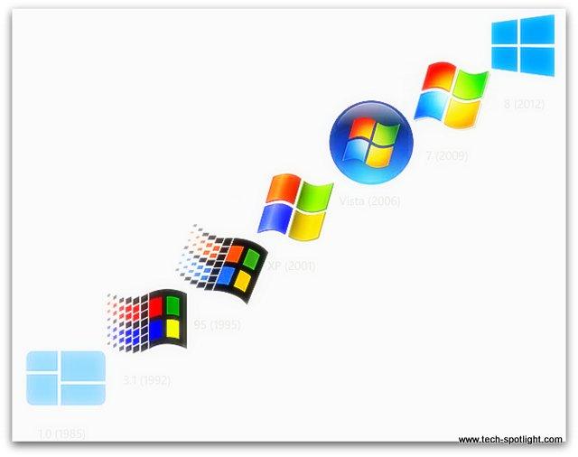 كل ماتريد معرفته عن نظام ويندوز نشأته وتاريخة واصداراته