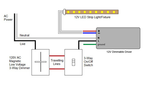 Wiring Diagram Further Led Strip Lights 12v Also How To Wire Led Strip