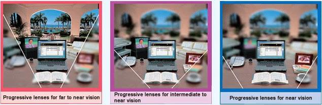 f1849577bd Ejemplo amplitud de campo entre progresvios convencionales y distintos  tipos de ocupacionales