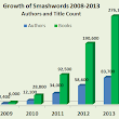 Smashwords Year in Review 2013 - Indie Authors the Stewards of Publishing's Future
