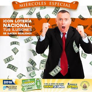 resultados loteria nacional
