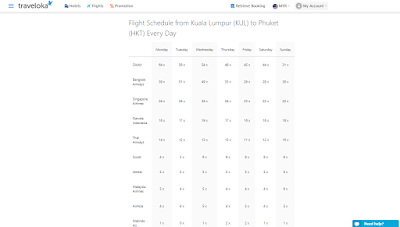 flight schedule, jadual penerbangan kl ke phuket, flight ke phuket, kekerapan flight