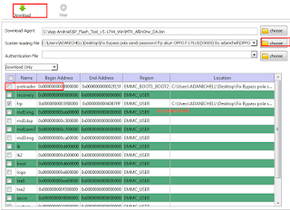Solusi Oppo F1s Lupa Kode Pola Sandi Tidak Bisa Wipe Data