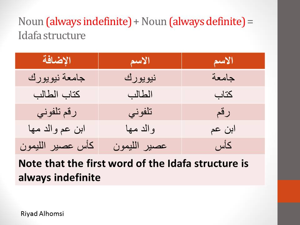 structure and features of the arabic language In terms of structure, the attested semitic languages form various features linking arabic to either semitic languages, both arabic and the.