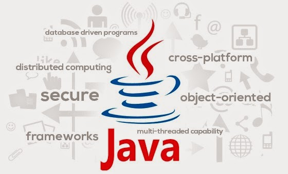 Java - Features, Version & Uses