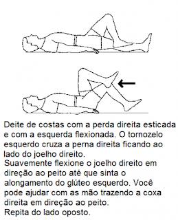 Cirurgia na Coluna - Artrodese lombar exercícios para o rotadores do quadril