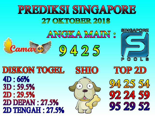 Prediksi Togel Singapore 27 Oktober 2018