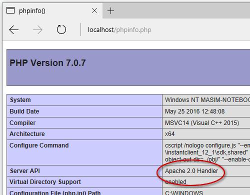 Apache Module PHP Test