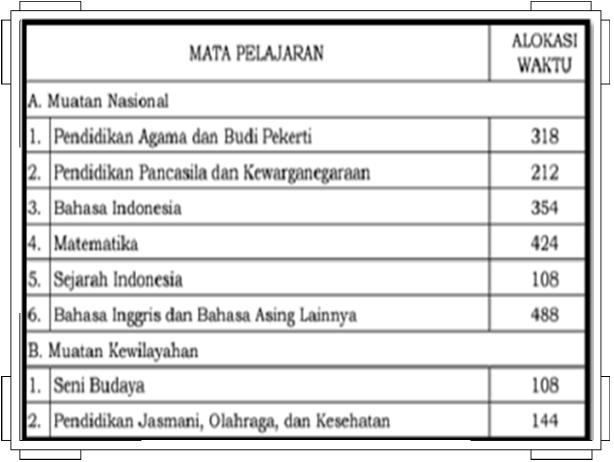 Contoh Rpp Bahasa Indonesia Smp Kelas Contoh Soal Un Bahasa Inggris Smp Paket 3