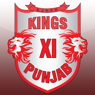 Kings XI Punjab Players List 2017 IPL 10 Session