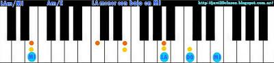 acorde piano chord LAm con bajo en MI