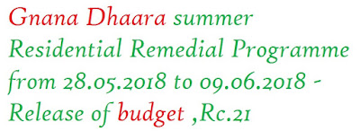 Gnana Dhaara summer Residential Remedial Programme from 28.05.2018 to 09.06.2018 - Release of budget ,Rc.21