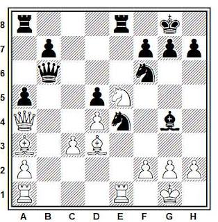 Posición de la partida Wolfgang Uhlmann - Vladimir Kovacevic (Vinkovci, 1982)