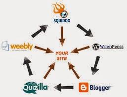 Pengertian dan Cara Membuat Blog Dummy