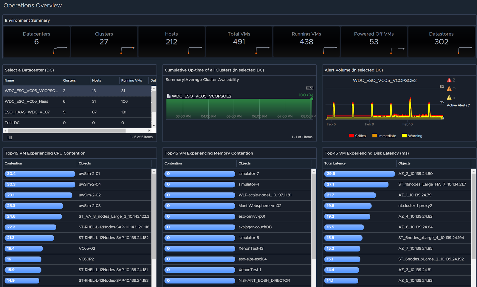 vXpress: The return of the dark theme with vRealize Operations 6 7