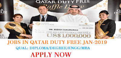 jobs in Qatar Duty-Free, jobs in Qatar Airways, jobs in Qatar airline, Qatar jobs