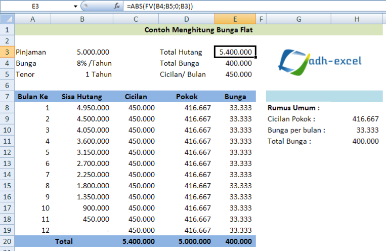 Bunga Flat Menghitung Bunga Pinjaman Dengan Sistem Bunga Flat Dalam Excel Adhe Pradiptha