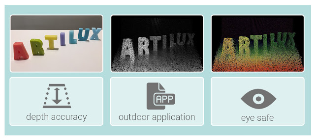 Artilux Presents its GeSi 3D Sensing Tech Featuring 50% QE @ 1550nm