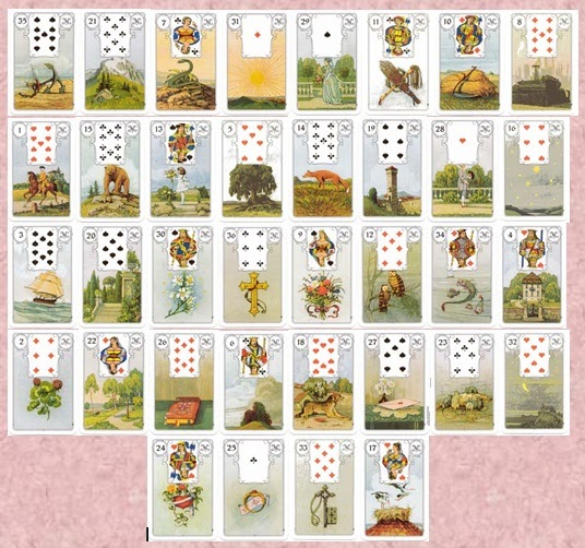 My Lenormand Oracle Journal Lenormand Grand Tableau How To