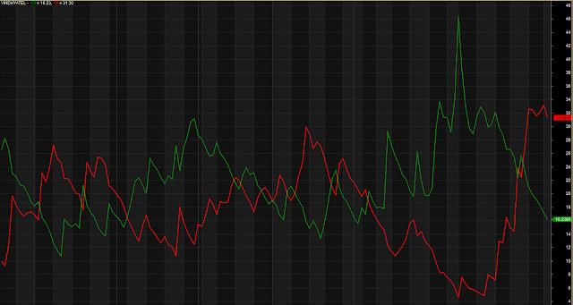 ADX Directional Movement Index