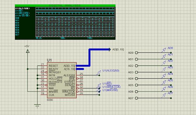 Testing 8086 microprocessor digital signals in Proteus