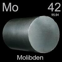 Molibden Elementi Simgesi Mo
