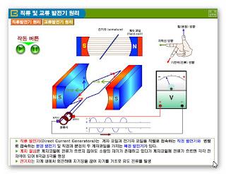 Download Simulasi Flash Otomotif SWF Bagian Kelistrikan