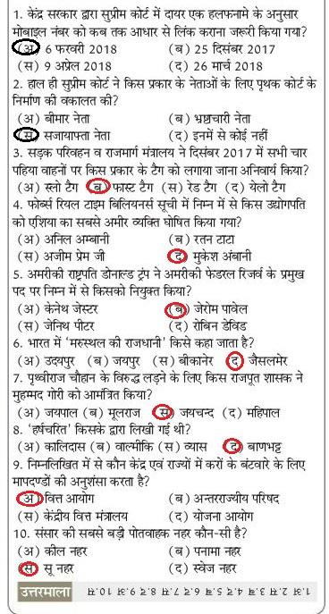 GK in Hindi 2021 : राजस्थान सामान्य ज्ञान के 100 महत्वपूर्ण प्रश्न