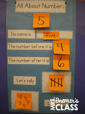 Make your anchor charts interactive and reusable using Velcro and sticky notes!