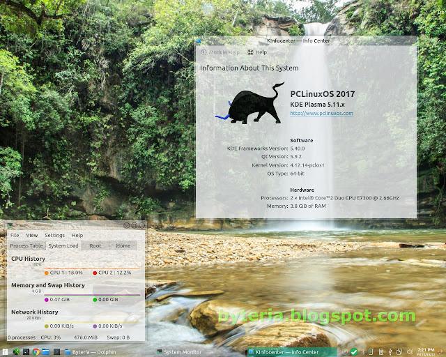 PCLinuxOS instalado no SSD externo