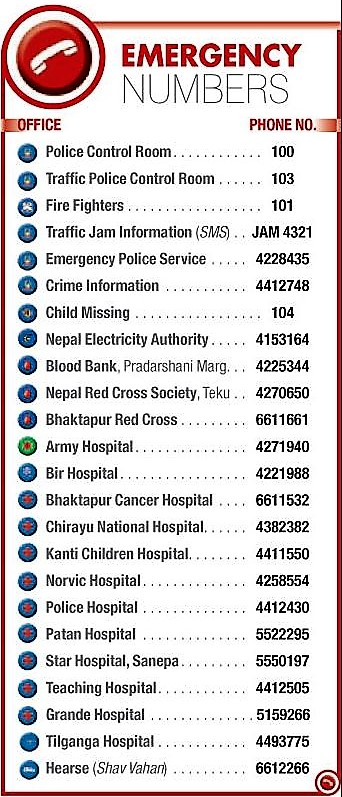 Emergency Numbers Nepal