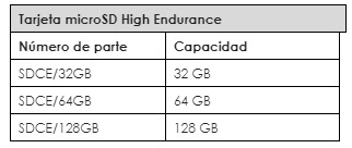 Kingston-tarjetas-microSD-High-Endurance
