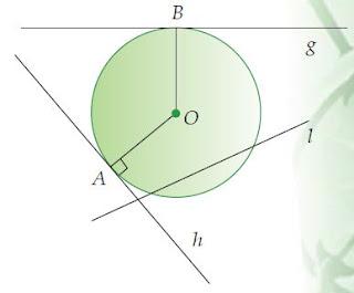 Pengertian Garis Singgung Lingkaran