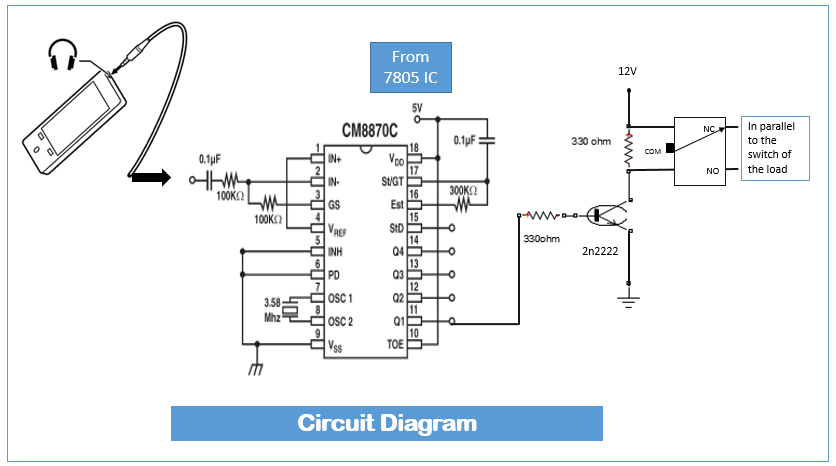 dtmf based cellphone controlled home appliances common electrical rh commonelectricaldoubts blogspot com MT8870 DTMF Decoder PCB ht9170 dtmf decoder circuit diagram