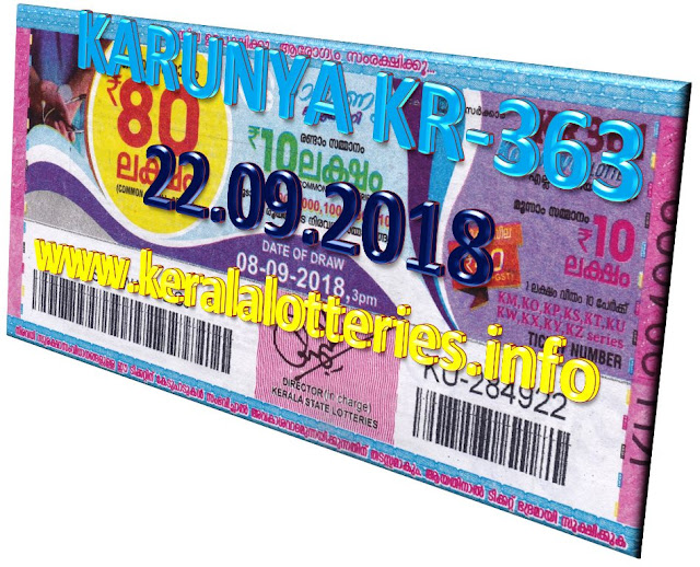 kerala lottery result live and official karunya kr 363 from kerallotteries.info, lottery 3 number result, kerala KARUNYA lottery KR-363 live result from 3 PM Official Kerala lottery result from 4 PM, today KARUNYA lottery result, keralalotteries.com kerala lottery, yesterday guessing number result, kerala lottery year chart, kerala lottery yearly app kerala lottery application kerala lottery app barcode scanner, download kerala lottery apk, kerala lottery prize claim application kerala lottery result yesterday, kerala lottery result today, KARUNYA lottery KR-363, KARUNYA lottery, 22/9/2018 kerala lottery today result KARUNYA, lottery  kerala lottery today, today lottery result KARUNYA, kerala lottery,  kl result, KARUNYA lottery  KR-363 results 22-9-2018, yesterday